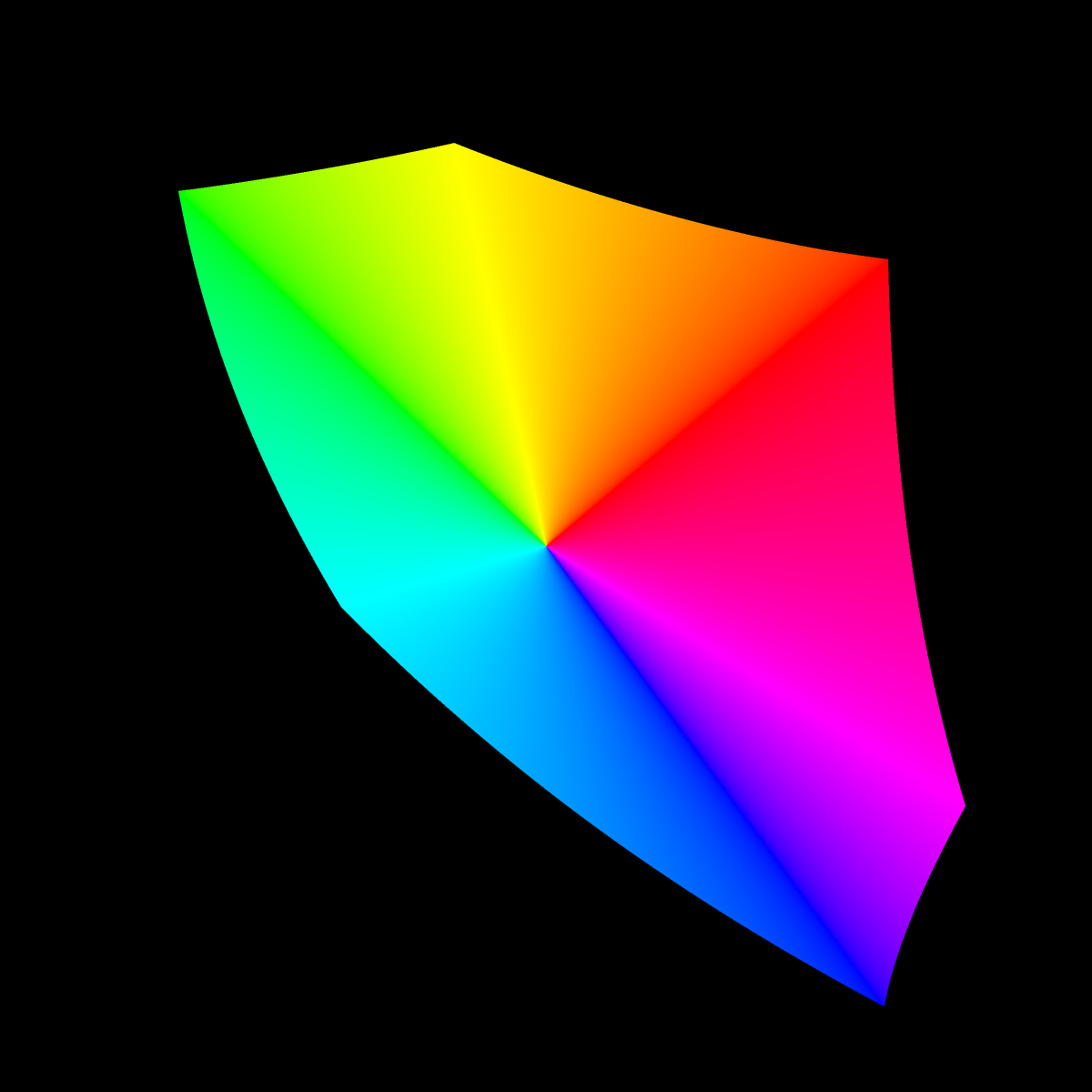 saturated rgb colors projected to the ab plane of the cie lab color space